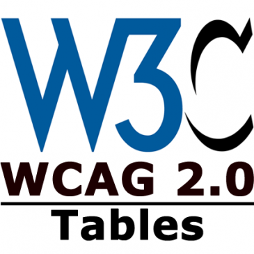 WCAG 2.0 – Examples of Compliant HTML Tables